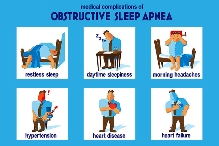 medical complications of obstructive sleep apnea infographic
