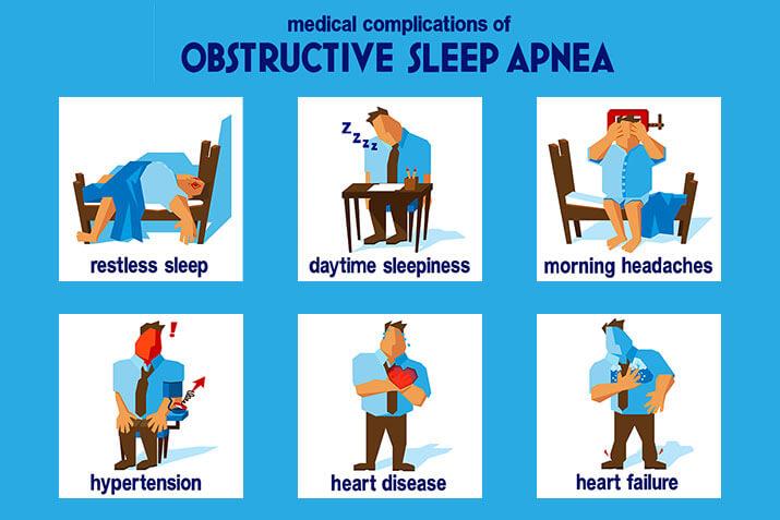 medical complications of obstructive sleep apnea infographic